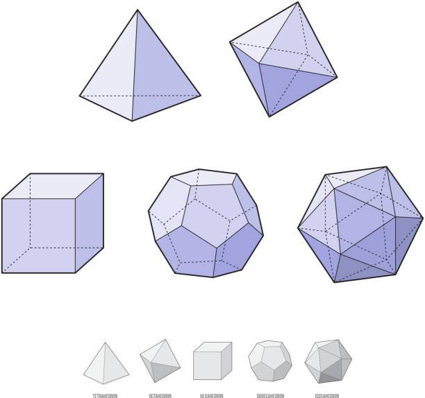 stockillustraties, clipart, cartoons en iconen met platonische vaste stoffen. tetraëder, kubus, dodecaëder, hexahedron - veelvlakkig