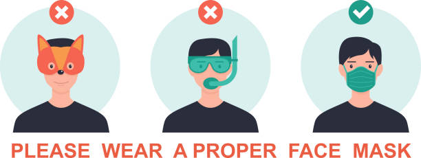 please wear a face mask to avoid covid-19 coronavirus. warning or caution sign. Funny and Trendy vector illustration in flat cartoon style. vector art illustration