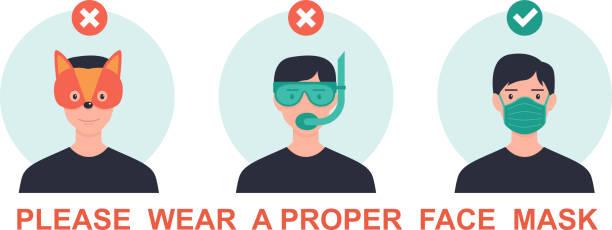 covid-19 coronavirus önlemek için bir yüz maskesi takın. uyarı veya uyarı işareti. düz karikatür tarzında komik ve trendy vektör illüstrasyon. - google stock illustrations