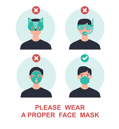 Please wear a proper face mask to avoidnovel coronavirus covid-19. warning or caution sign. Funny and Trendy vector illustration