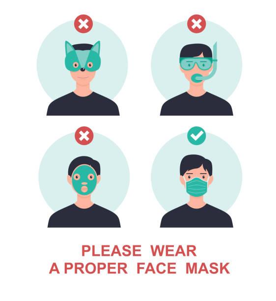 yeni coronavirus covid-19 önlemek için uygun bir yüz maskesi giymek lütfen. uyarı veya uyarı işareti. komik ve trendy vektör illüstrasyon - google stock illustrations