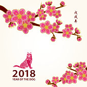 Celebrate the Chinese New Year in the year of the Dog 2018 with plum blossom, and the vertical Chinese calligraphy means Year of the Dog