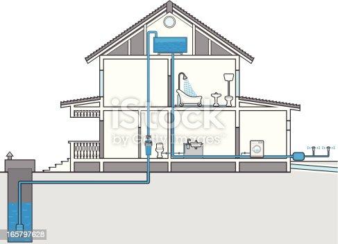 Cutaway of house with plumbing plan.