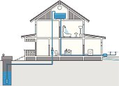 Cutaway of house with plumbing plan.