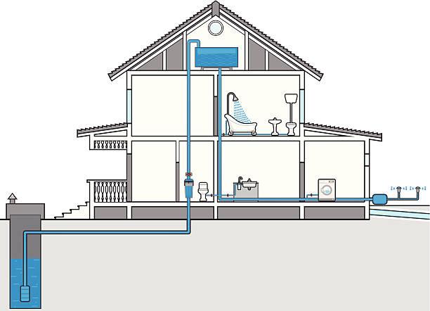 Plumbing plan Cutaway of house with plumbing plan. bathroom patterns stock illustrations