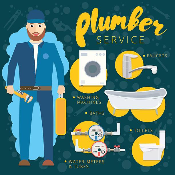 Plumbing repair tools in flat style. Plumber service banner Plumbing repair tools in flat style. Vector plumber service banner concept design pipefitter illustrations stock illustrations