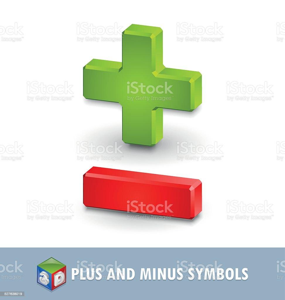 Plus and minus symbols stock vector art more images of choice circle internet ok shape single word no plus and minus symbols biocorpaavc