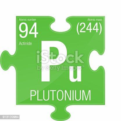 Plutonium symbol element number 94 of the periodic table of the plutonium symbol element number 94 of the periodic table of the elements chemistry stock vector art more images of atom 913120984 istock urtaz Images