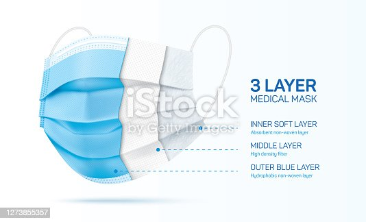 istock 3 ply disposable face mask cut, with inner material sections. 1273855357