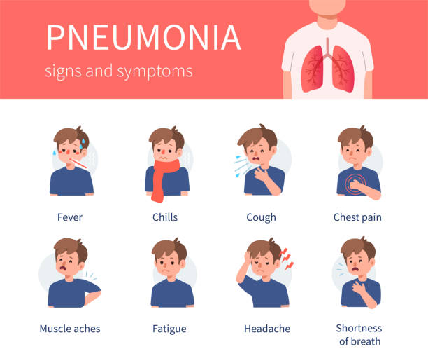 pneumonia Character has Pneumonia Disease Symptoms. Boy has Fever, Cough and other Respiratory Illness Signs. Virus and Infection. Medical Infographic about Disease. Flat Cartoon Vector Illustration. sore throat stock illustrations