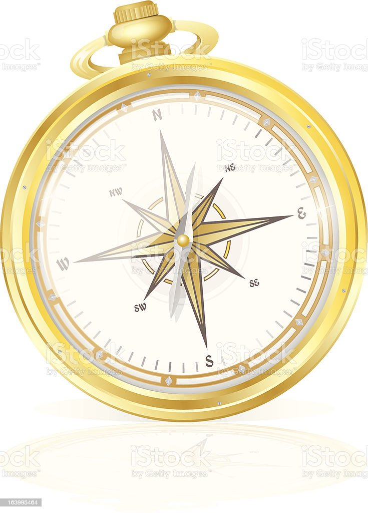 Pocket Compass royalty-free stock vector art