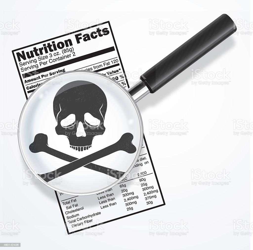 Veneno en nutrición hechos - ilustración de arte vectorial