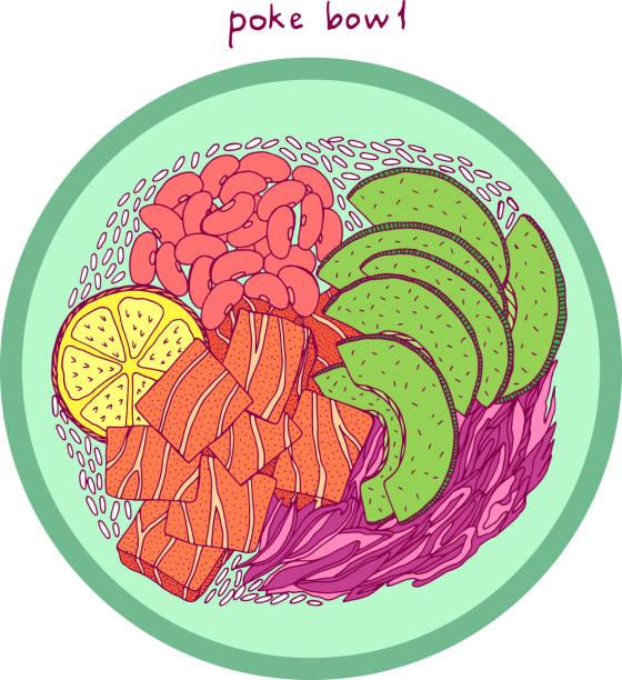 ポケボウル。アジア料理のイラスト。明るいカラフルなリアルなスケッチ。サーモン、アボカド、ご飯。ベクターアートワーク。 - ポキ点のイラスト素材/クリップアート素材/マンガ素材/アイコン素材