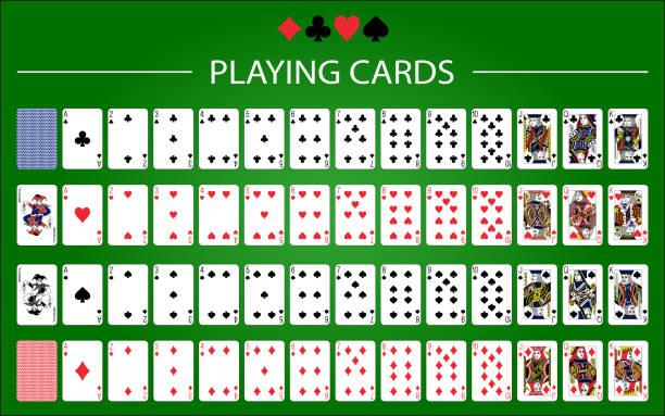zestaw pokerowy z izolowanymi kartami na zielonym tle - grupa przedmiotów stock illustrations