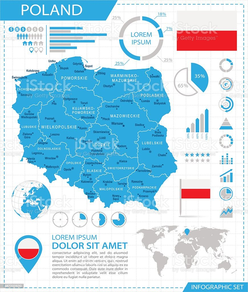 Poland - infographic map - Illustration vector art illustration