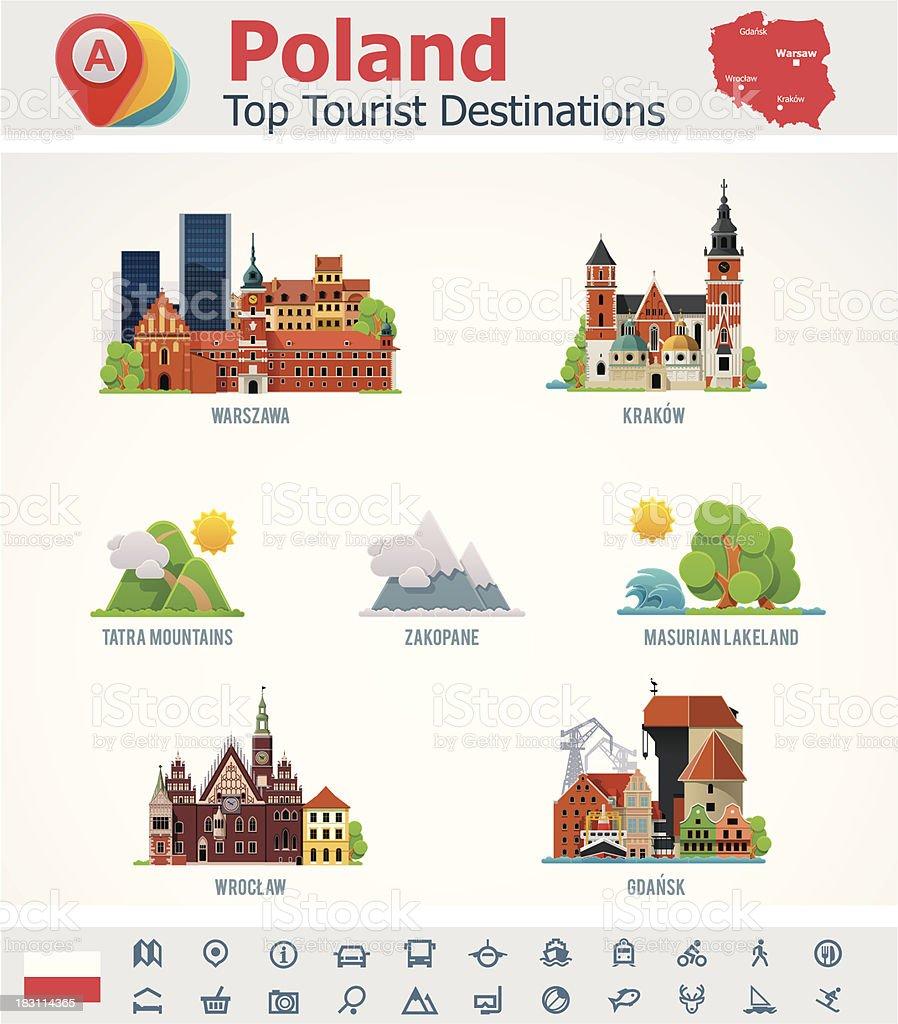 Poland travel destinations icon set vector art illustration