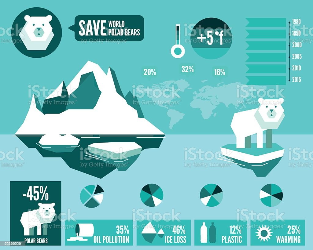 Polar bears with polluted ocean and global warming Infographics. vector art illustration