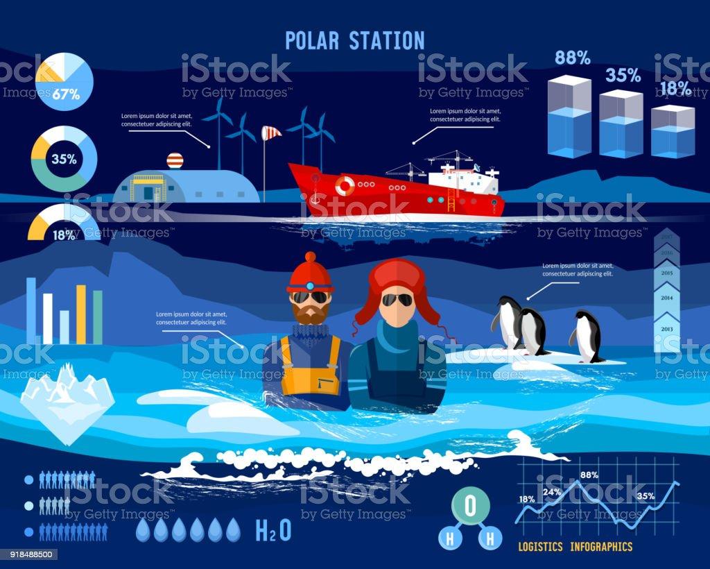 Estación polar. Viajar a Antártida infografía. Estación científica en el Polo Norte. Fauna de oso polar antártico pingüinos. Diseño de plantilla de científicos exploradores polares - ilustración de arte vectorial