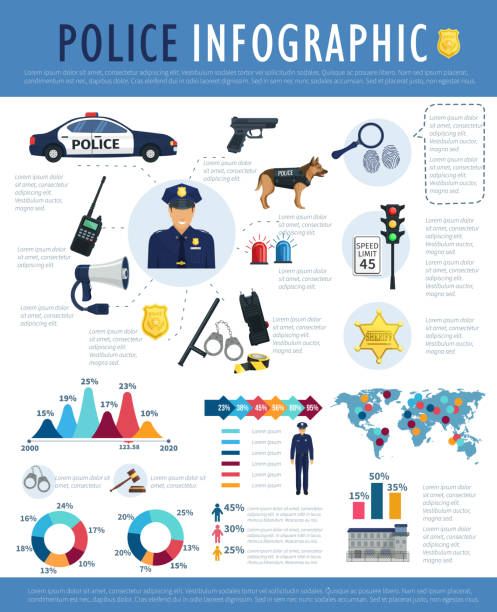 police infographic for crime, law, justice design - police officer stock illustrations, clip art, cartoons, & icons