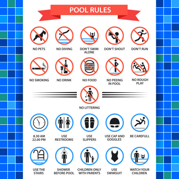 Pool rules poster Pool rules poster. Swimming pool safety inspectors guide, rules of conduct and instructions. Vector flat style cartoon illustration isolated on white background rules stock illustrations