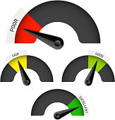 Poor, fair, good and excellent colorful gauge