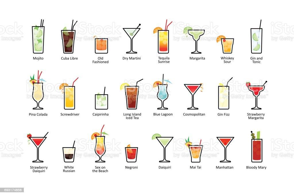 Beliebteste Cocktails