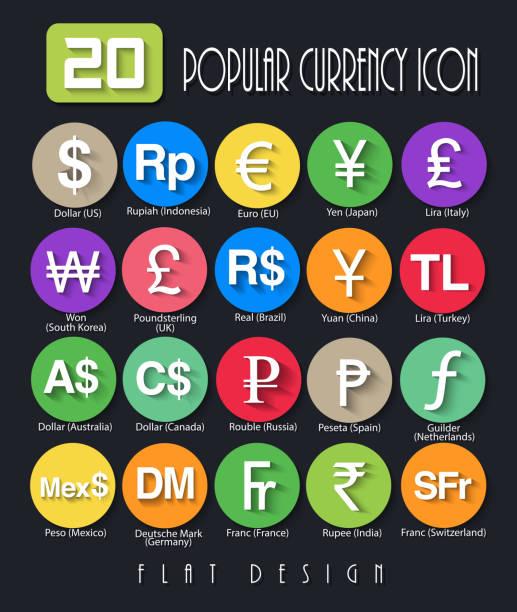 Royalty Free Peso Symbol Clip Art Vector Images Illustrations