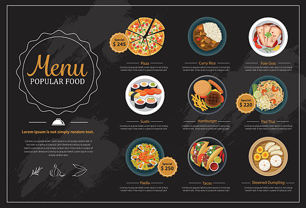 Beliebten Speisen Speisekarte – Vektorgrafik