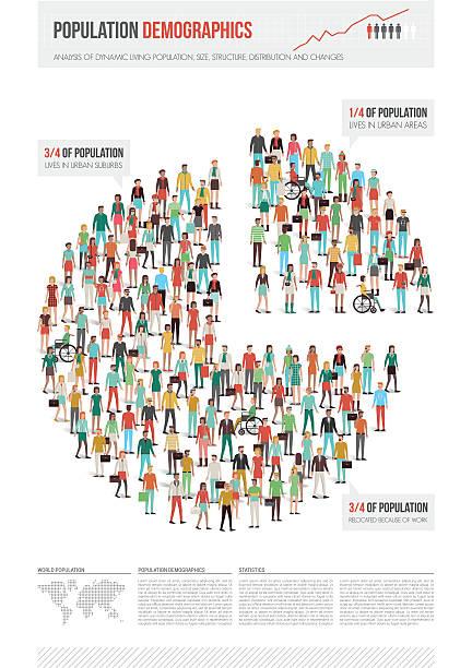 ilustraciones, imágenes clip art, dibujos animados e iconos de stock de datos demográficos de la población de informe - infografías demográficas