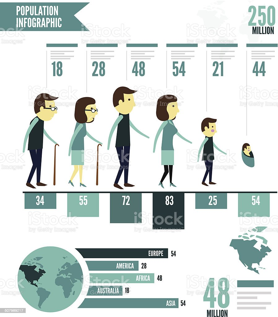 population info graphic. vector art illustration