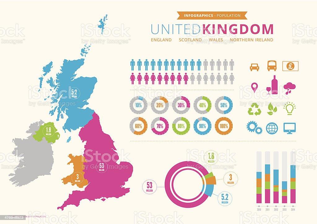 UK Population Infographic vector art illustration