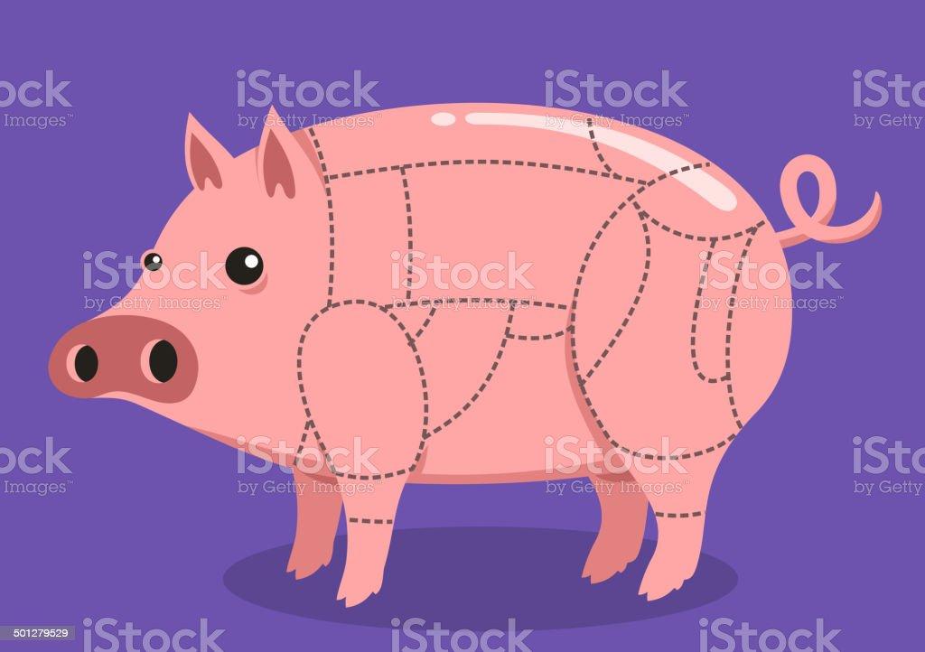 Pork Cuts pig cut vector art illustration