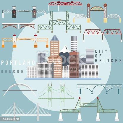 Portland ,Oregon,USA flat design illustration of business center and set of bridges