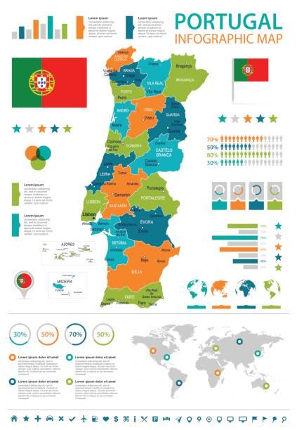 stockillustraties, clipart, cartoons en iconen met portugal - infographic kaart en vlag - illustratie - albufeira