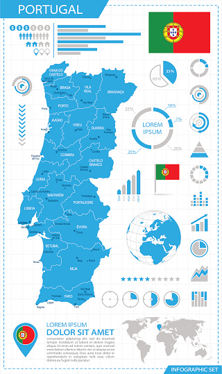 Portugal - infographic map - Illustration