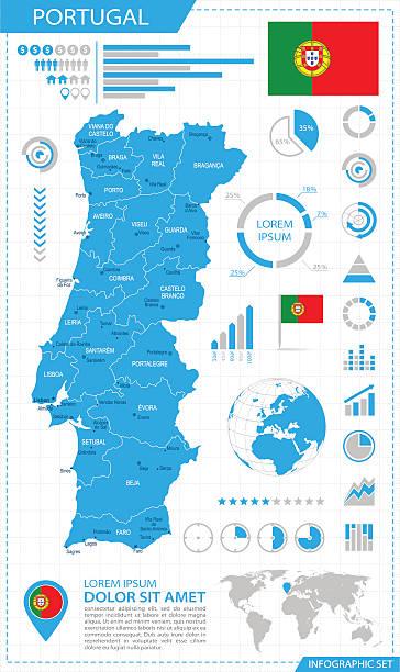 Portugal-Infográfico ilustração do mapa - ilustração de arte vetorial