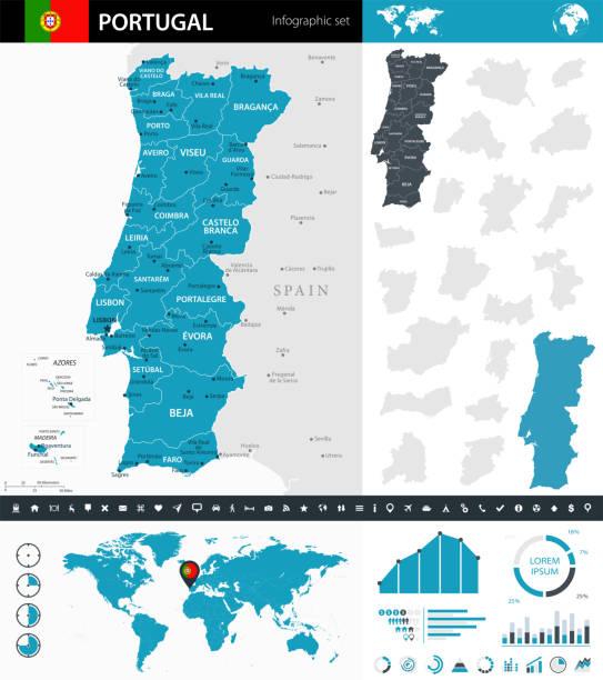 ilustrações de stock, clip art, desenhos animados e ícones de 08 - portugal - murena infographic 10 - aveiro