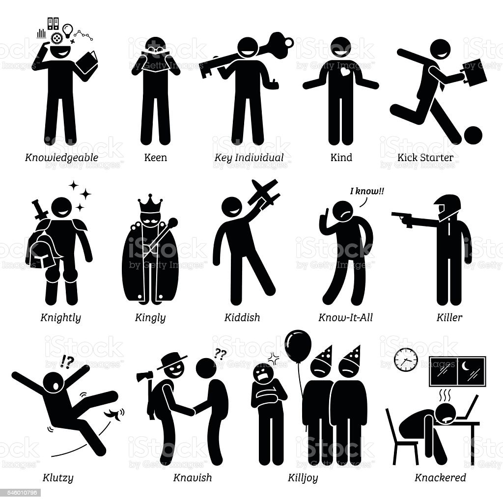Positive Negative Neutral Personalities Character Traits. Stick Figures Man  Icons. Royalty Free Positive  Positive Character Traits