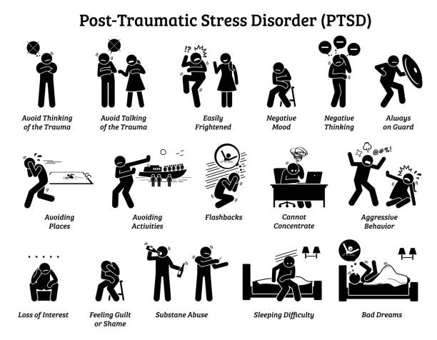 Post Traumatic Stress Disorder PTSD signs and symptoms. Illustrations depict man with post traumatic stress disorder facing difficulty in life and mental issue. post traumatic stress disorder stock illustrations