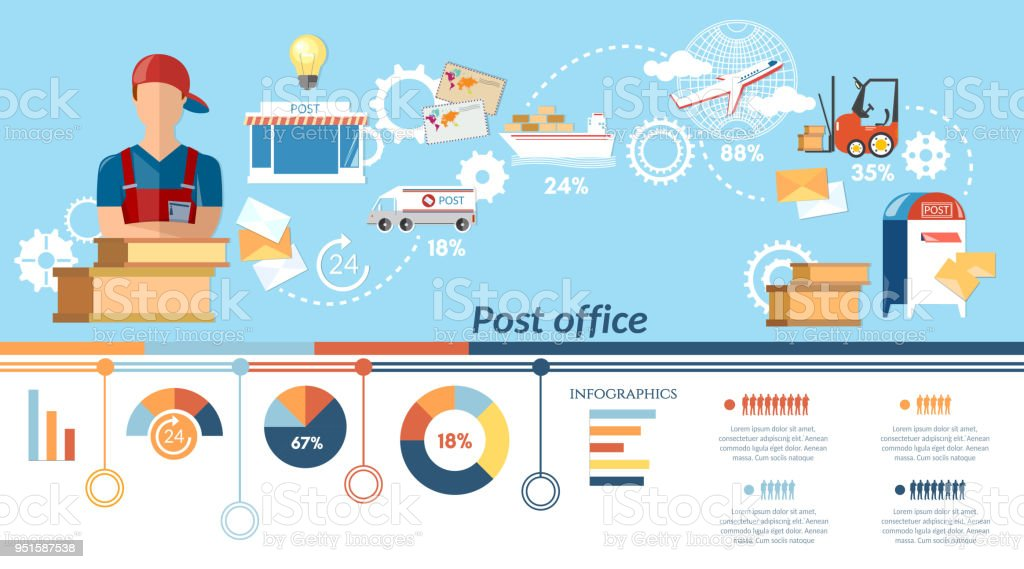 postal delivery service infographic set postman letters and parcels