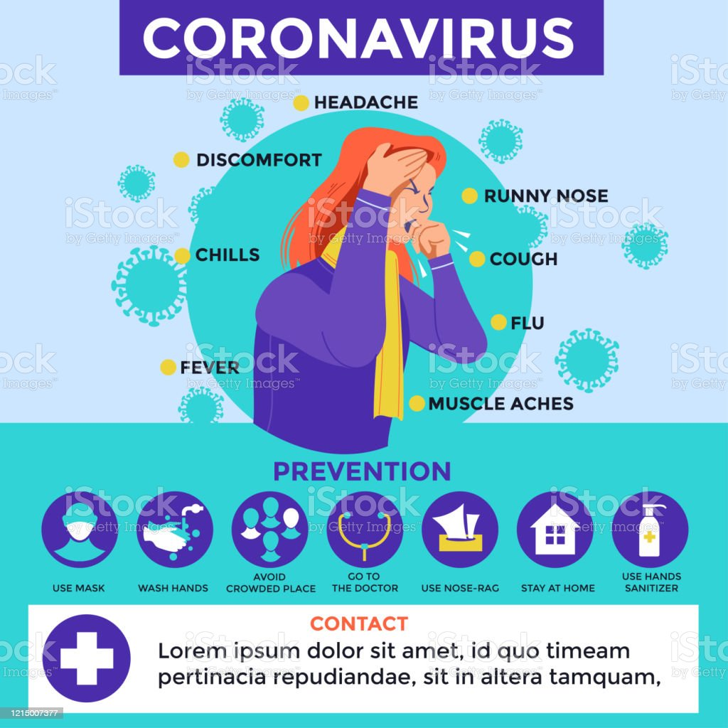 Poster And Info Graphic To Preventive Measures Against Corona Virus Stock Illustration Download Image Now Istock
