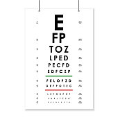 Poster Card of Vision Testing for Ophthalmic. Vector