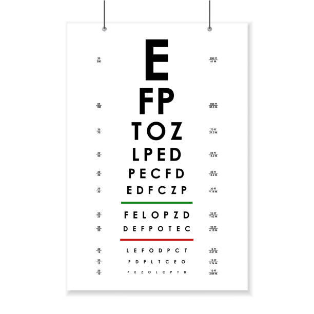 poster card of vision testing for ophthalmic. vector - optometrist stock illustrations, clip art, cartoons, & icons