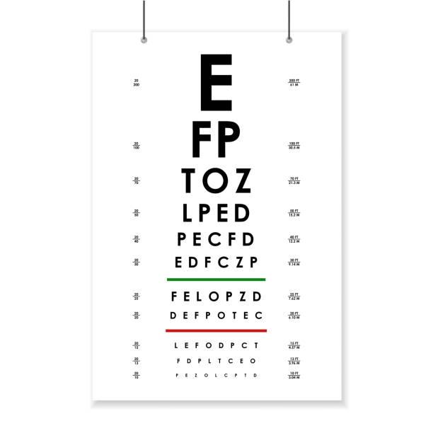 ilustraciones, imágenes clip art, dibujos animados e iconos de stock de tarjeta cartel de la prueba de visión para oftálmicos. vector de - optometrista