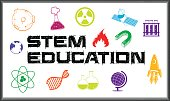 Poster design for stem education