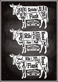 poster for restaurant with a variety of schemes butcher cow