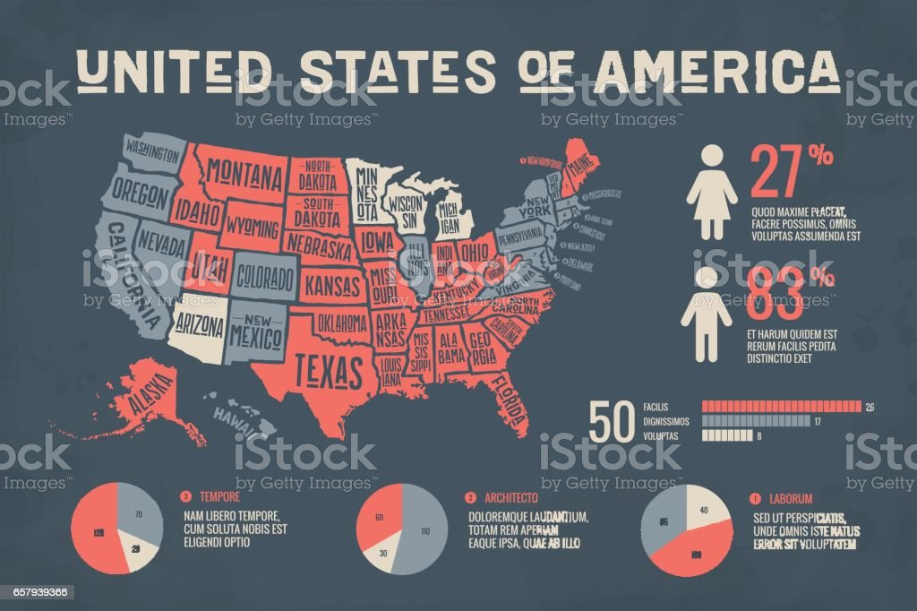 Poster map USA with infographics elements vector art illustration