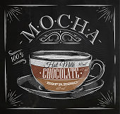 Poster coffee mocha in vintage style drawing with chalk on the blackboard