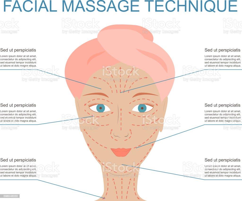 Poster of facial technique massage vector art illustration