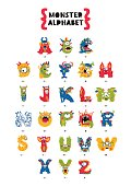 Poster of Monster Alphabet. Vector illustration on white background. Fictional animals. The concept of the primer.